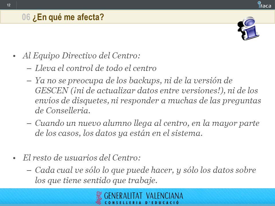 06 ¿En qué me afecta Al Equipo Directivo del Centro:
