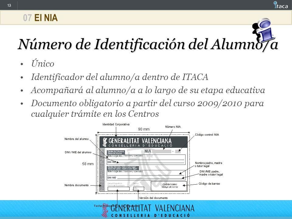 Número de Identificación del Alumno/a