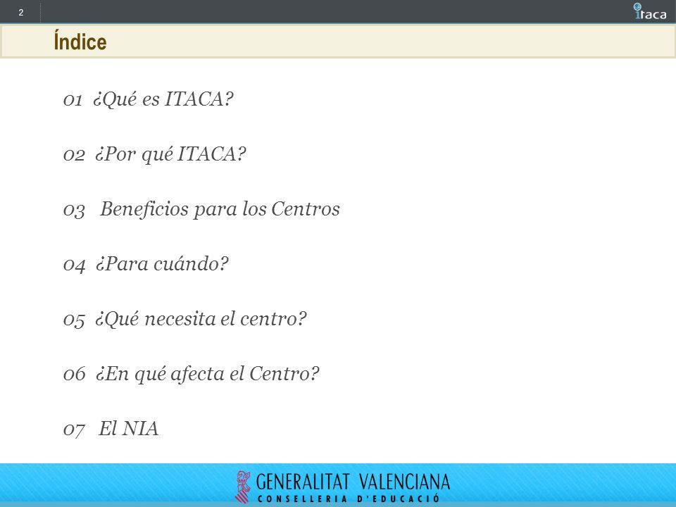 Índice 01 ¿Qué es ITACA 02 ¿Por qué ITACA