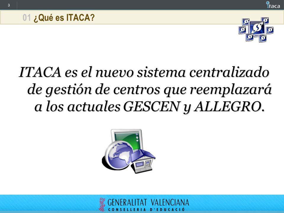 01 ¿Qué es ITACA ITACA es el nuevo sistema centralizado de gestión de centros que reemplazará a los actuales GESCEN y ALLEGRO.