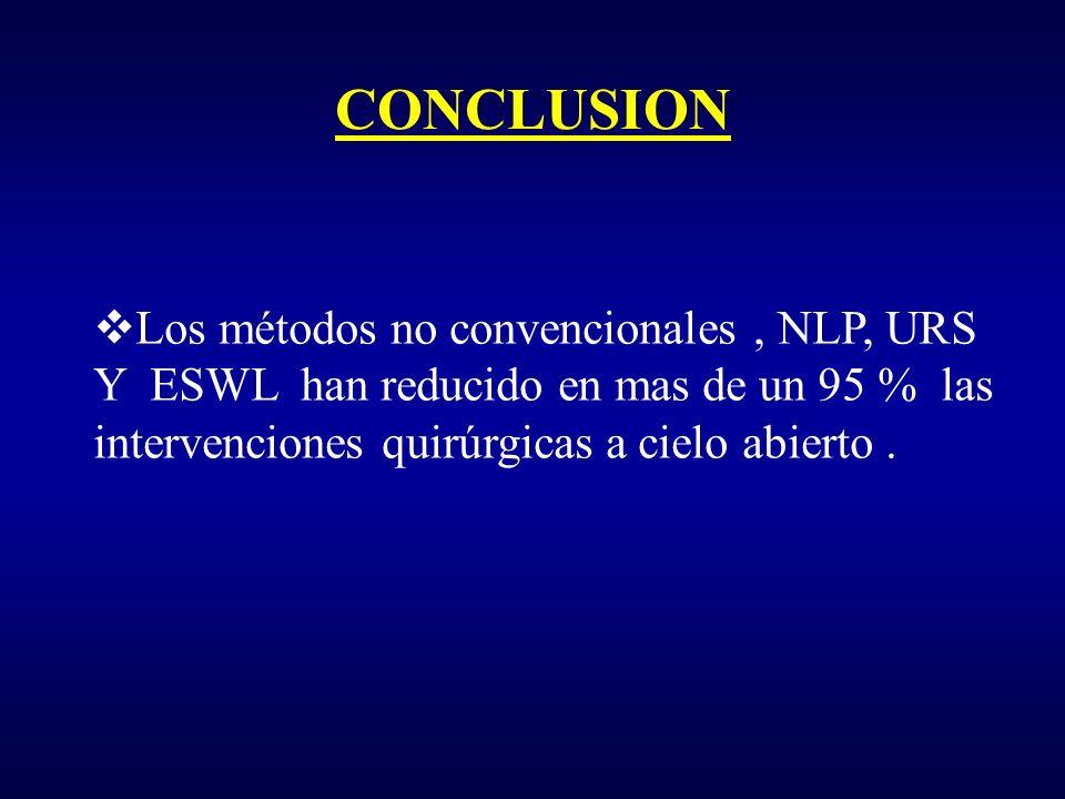 CONCLUSION Los métodos no convencionales , NLP, URS Y ESWL han reducido en mas de un 95 % las intervenciones quirúrgicas a cielo abierto .