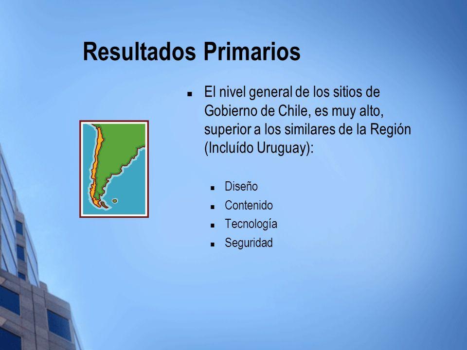 Resultados PrimariosEl nivel general de los sitios de Gobierno de Chile, es muy alto, superior a los similares de la Región (Incluído Uruguay):