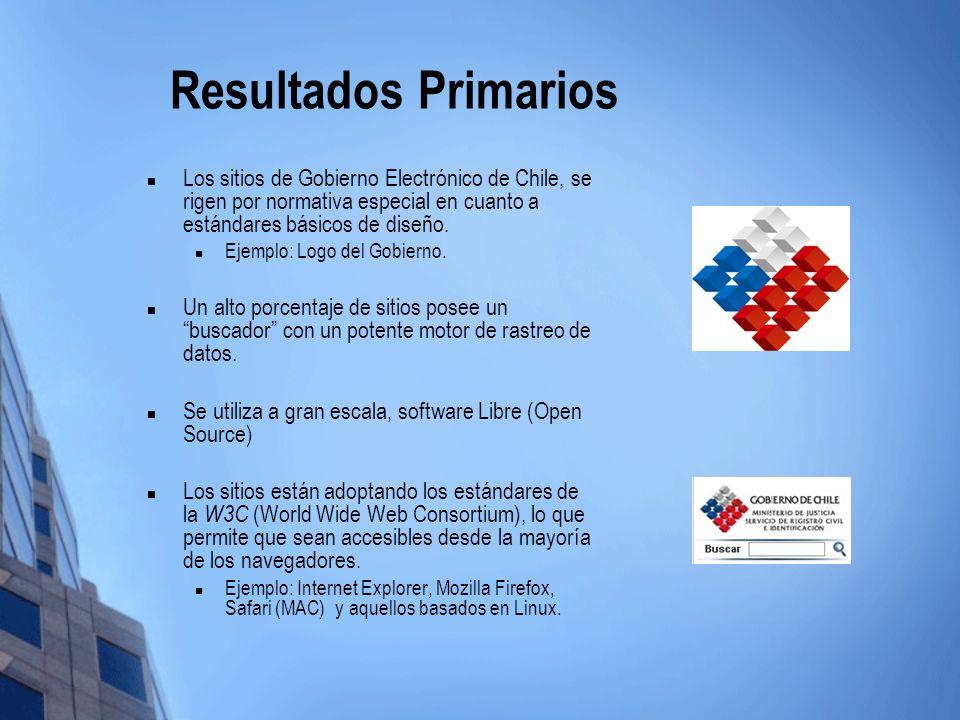 Resultados PrimariosLos sitios de Gobierno Electrónico de Chile, se rigen por normativa especial en cuanto a estándares básicos de diseño.