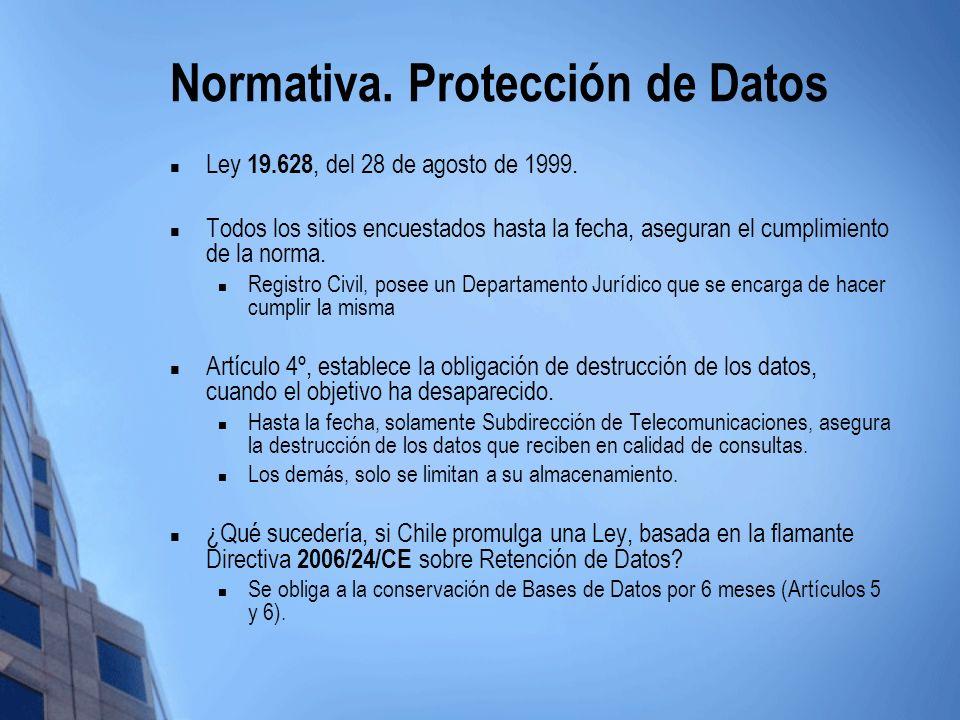 Normativa. Protección de Datos
