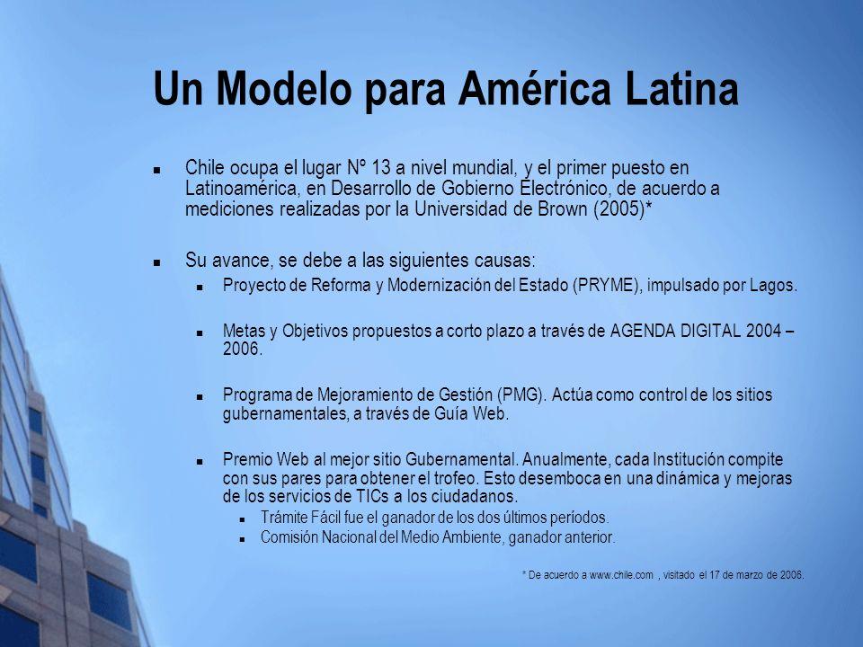 Un Modelo para América Latina