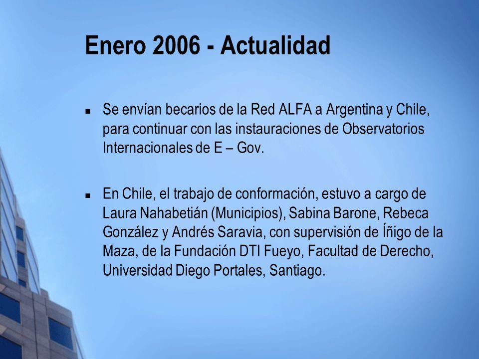 Enero 2006 - Actualidad