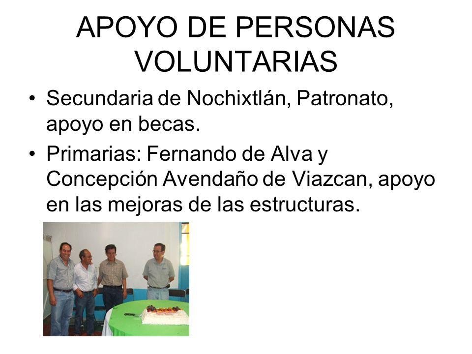 APOYO DE PERSONAS VOLUNTARIAS