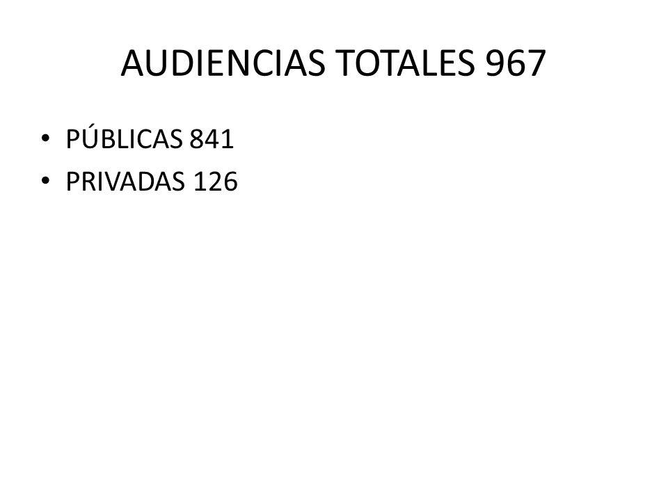 AUDIENCIAS TOTALES 967 PÚBLICAS 841 PRIVADAS 126