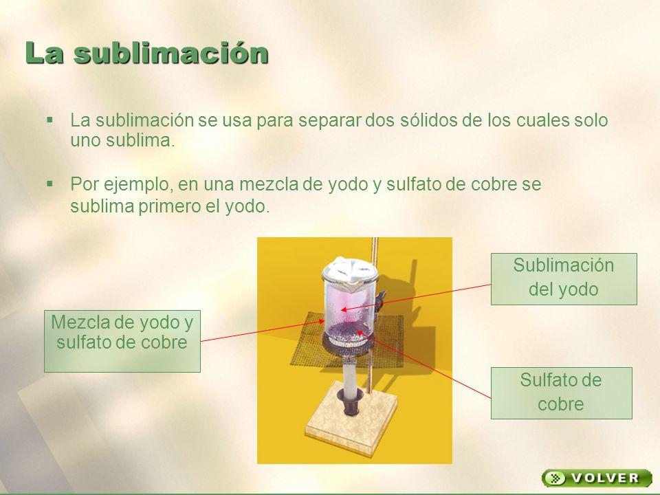 Mezcla de yodo y sulfato de cobre