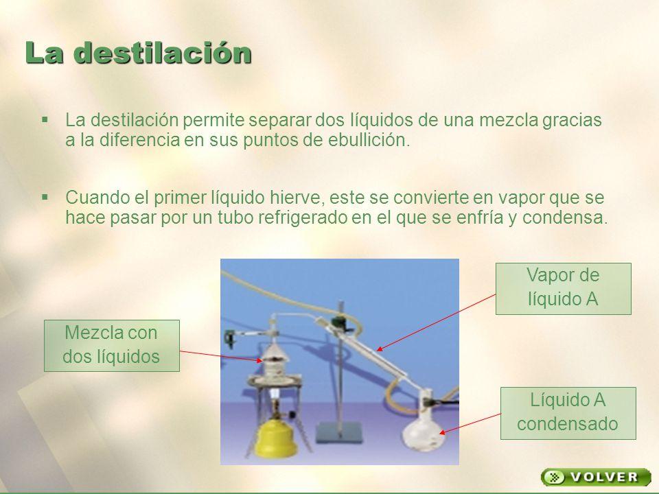 La destilación La destilación permite separar dos líquidos de una mezcla gracias a la diferencia en sus puntos de ebullición.