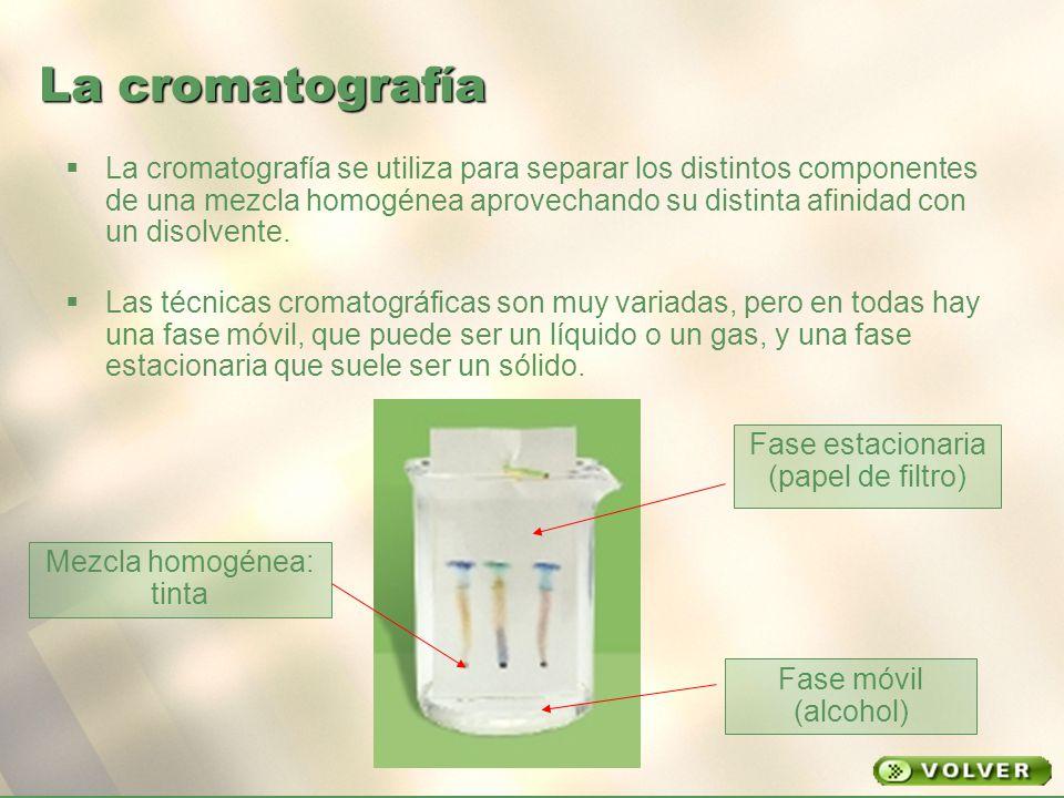 La cromatografía