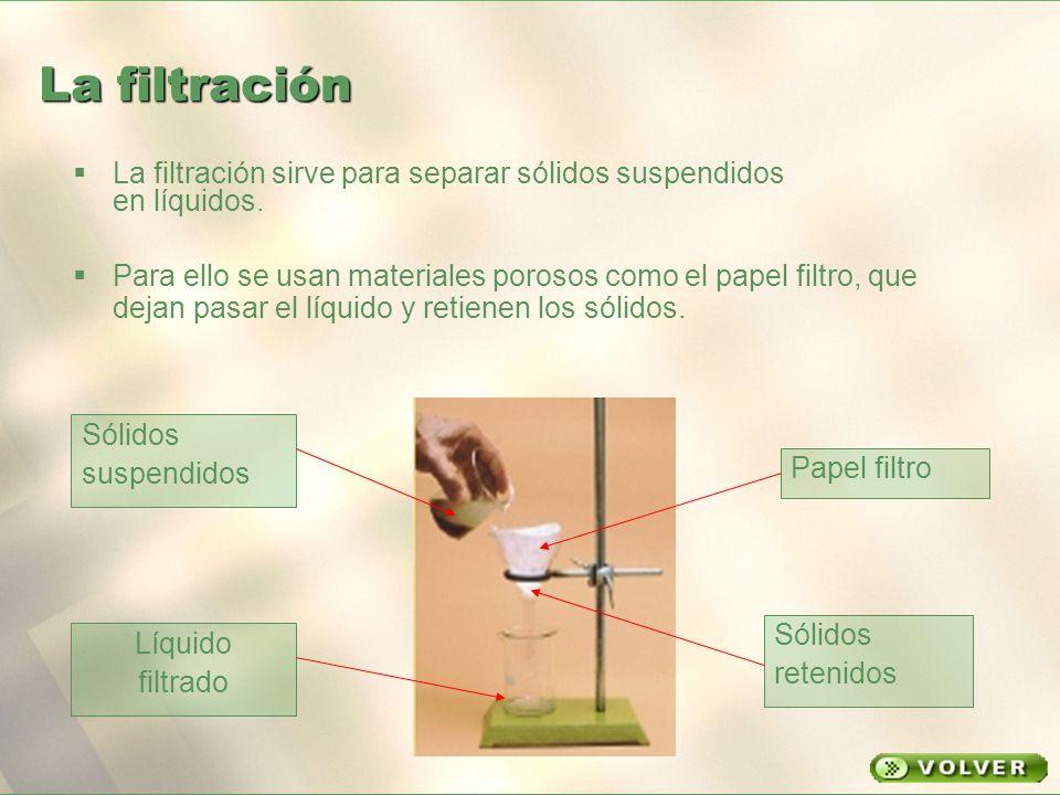 La filtración La filtración sirve para separar sólidos suspendidos en líquidos.
