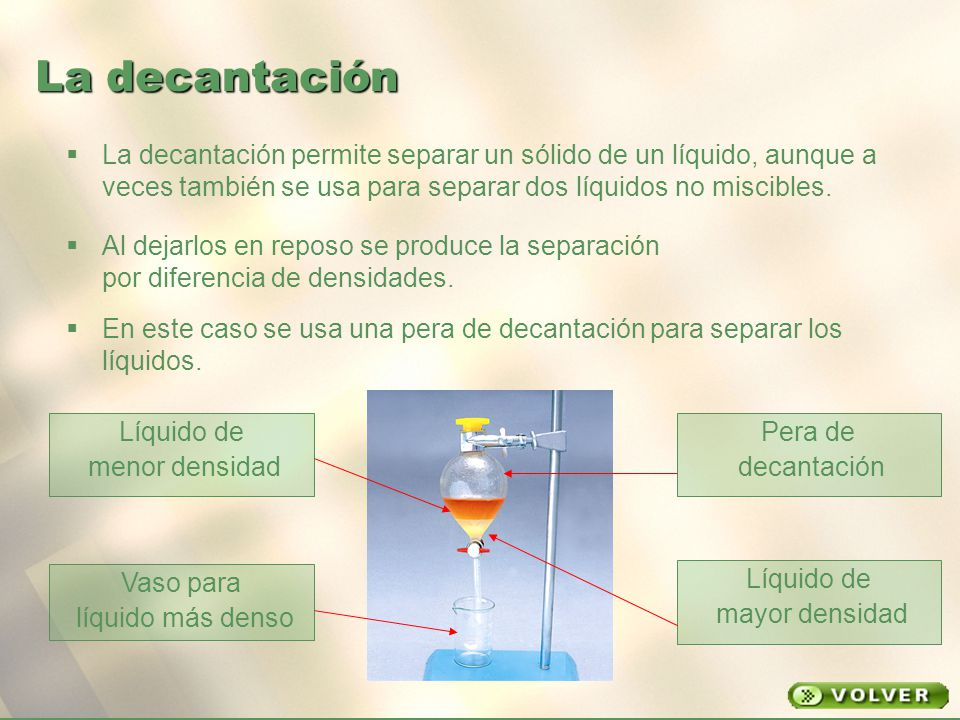 La decantación La decantación permite separar un sólido de un líquido, aunque a veces también se usa para separar dos líquidos no miscibles.