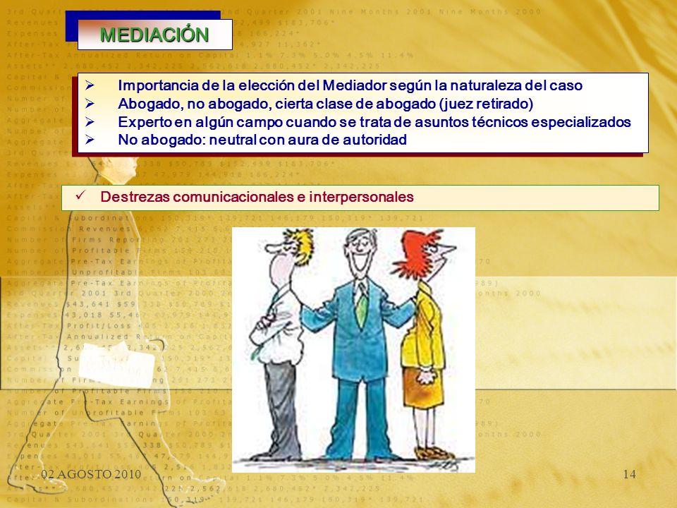 MEDIACIÓNImportancia de la elección del Mediador según la naturaleza del caso. Abogado, no abogado, cierta clase de abogado (juez retirado)