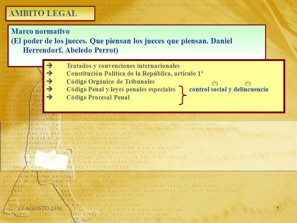 AMBITO LEGAL Marco normativo