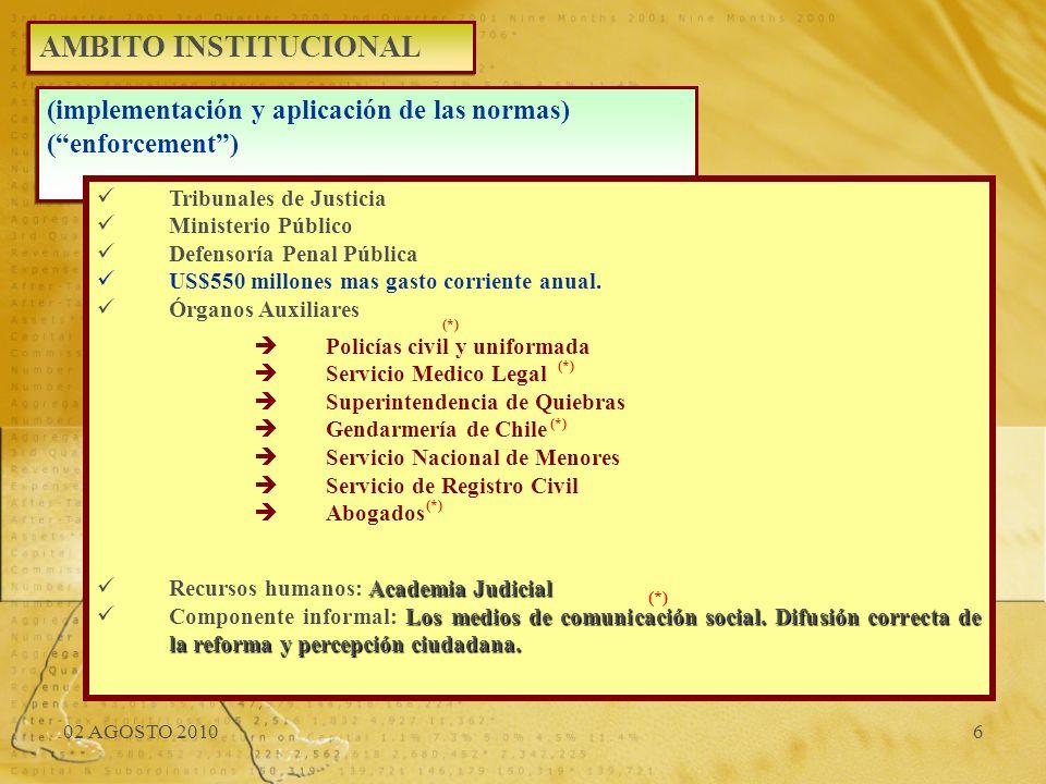 AMBITO INSTITUCIONAL (implementación y aplicación de las normas)