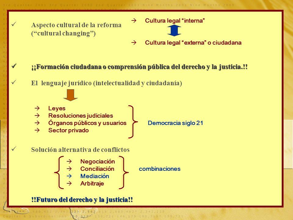 Aspecto cultural de la reforma ( cultural changing )