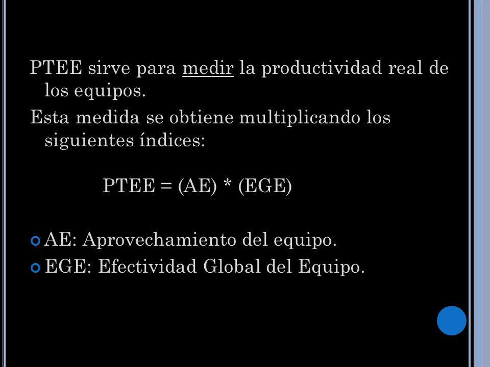 PTEE sirve para medir la productividad real de los equipos.