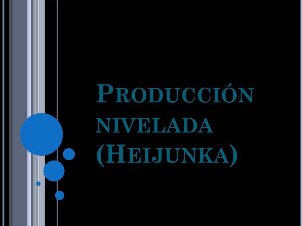 Producción nivelada (Heijunka)