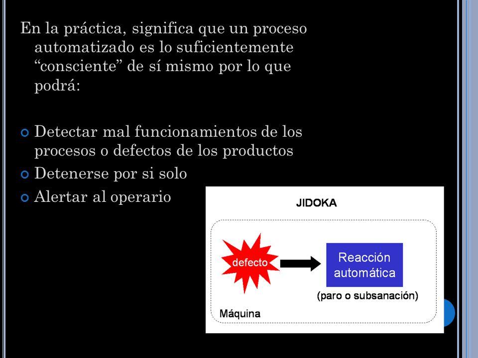 En la práctica, significa que un proceso automatizado es lo suficientemente consciente de sí mismo por lo que podrá: