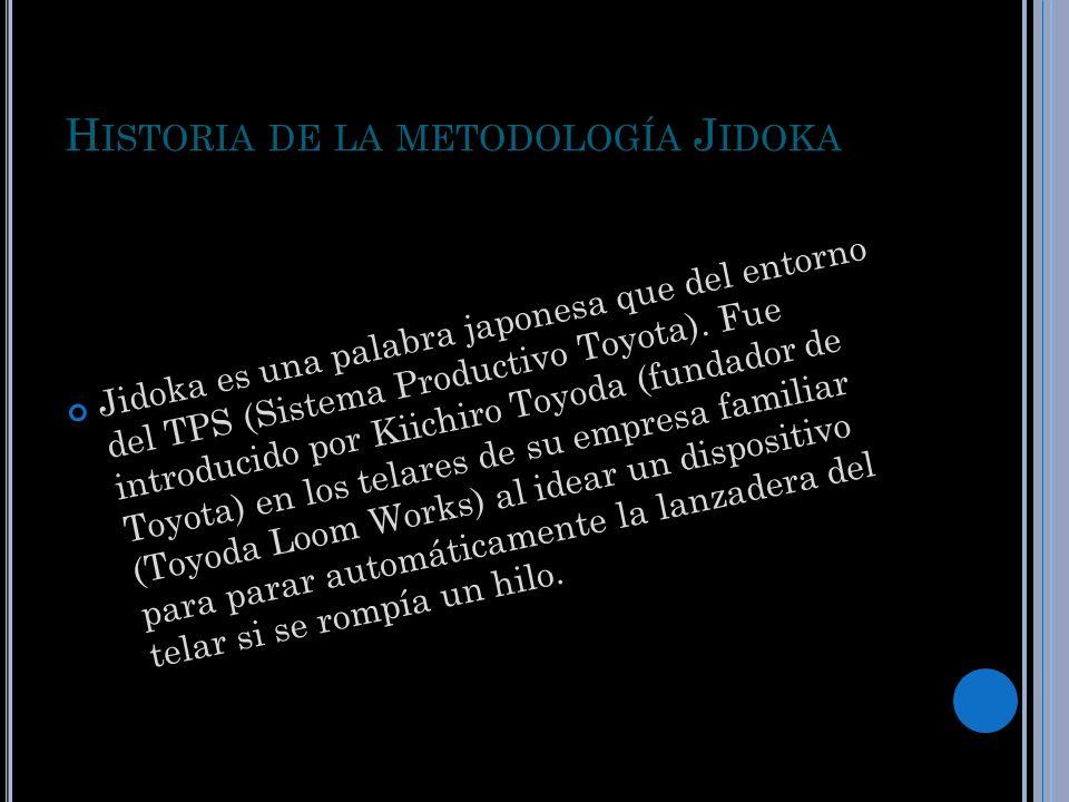Historia de la metodología Jidoka