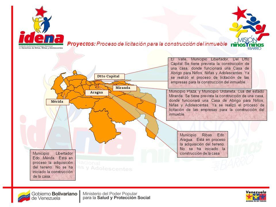 . Proyectos: Proceso de licitación para la construcción del inmueble