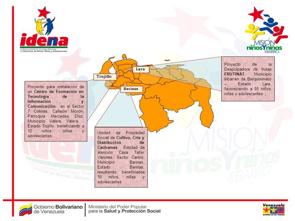 Proyecto de la Despulpadora de frutas FRUTINAT, Municipio Iribarren de Barquisimeto – Estado Lara, favoreciendo a 55 niños, niñas y adolescentes.