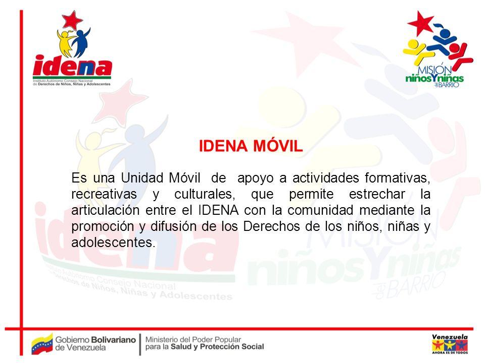IDENA MÓVIL