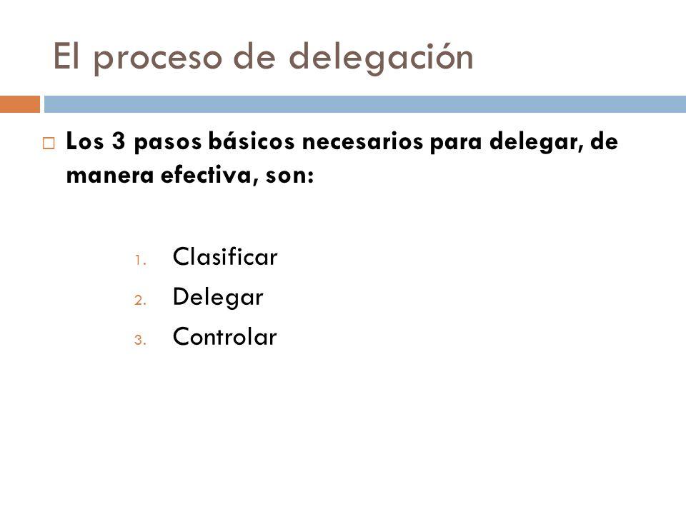 El proceso de delegación
