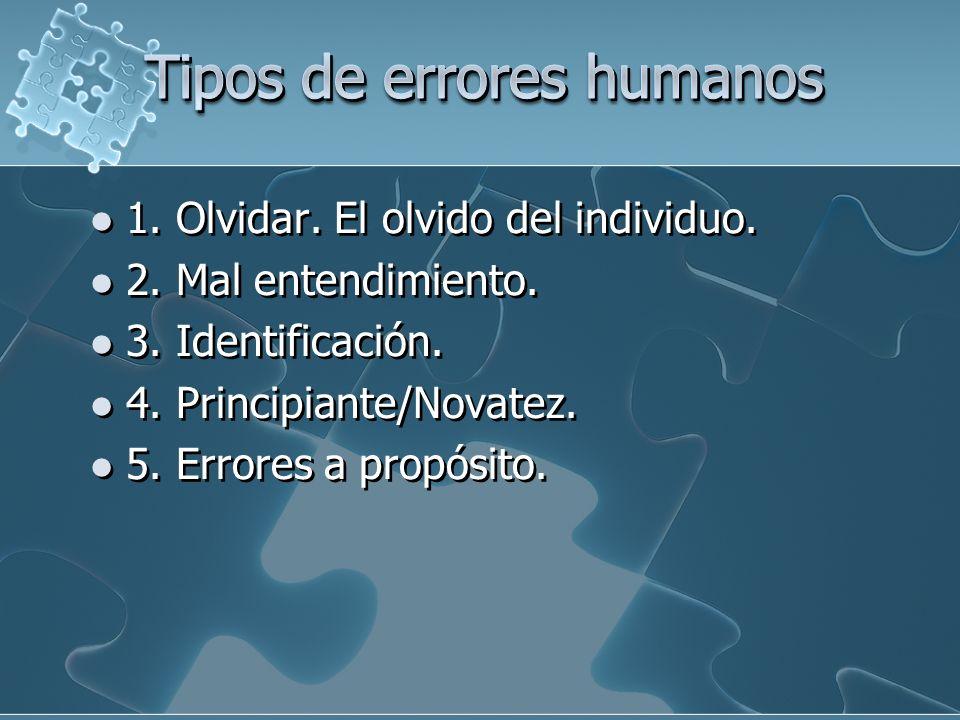 Tipos de errores humanos