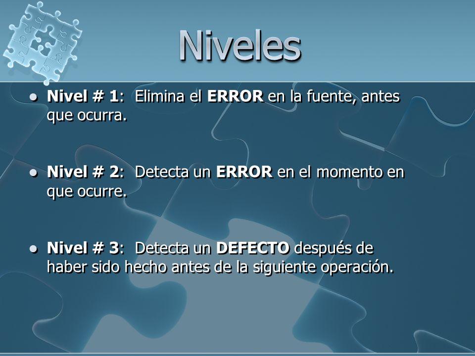 Niveles Nivel # 1: Elimina el ERROR en la fuente, antes que ocurra.