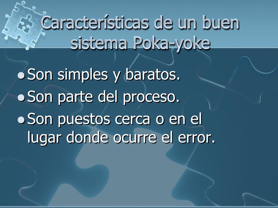 Características de un buen sistema Poka-yoke