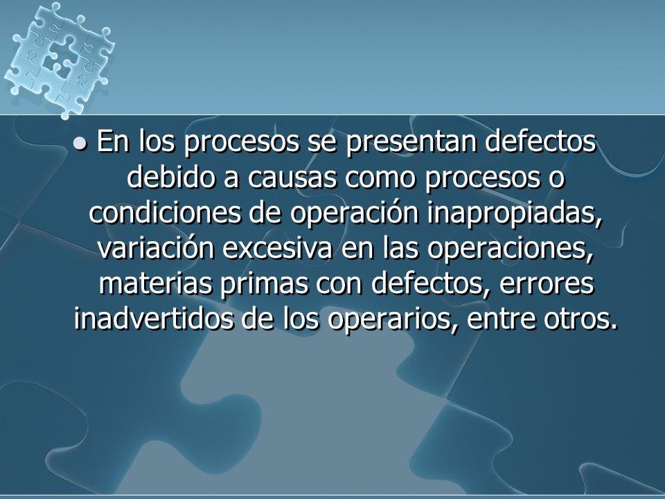 En los procesos se presentan defectos debido a causas como procesos o condiciones de operación inapropiadas, variación excesiva en las operaciones, materias primas con defectos, errores inadvertidos de los operarios, entre otros.