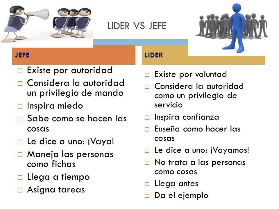 LIDER VS JEFE Existe por autoridad