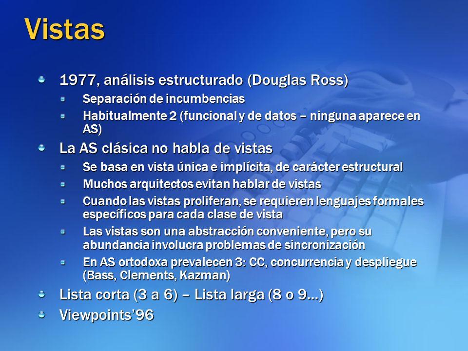 Vistas 1977, análisis estructurado (Douglas Ross)