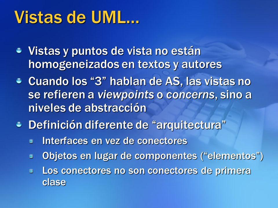 Vistas de UML… Vistas y puntos de vista no están homogeneizados en textos y autores.