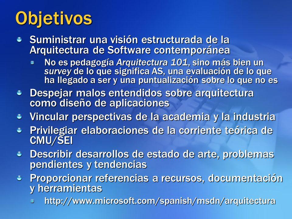 Objetivos Suministrar una visión estructurada de la Arquitectura de Software contemporánea.