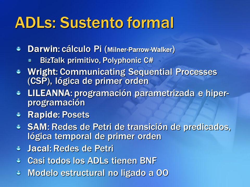 ADLs: Sustento formal Darwin: cálculo Pi (Milner-Parrow-Walker)