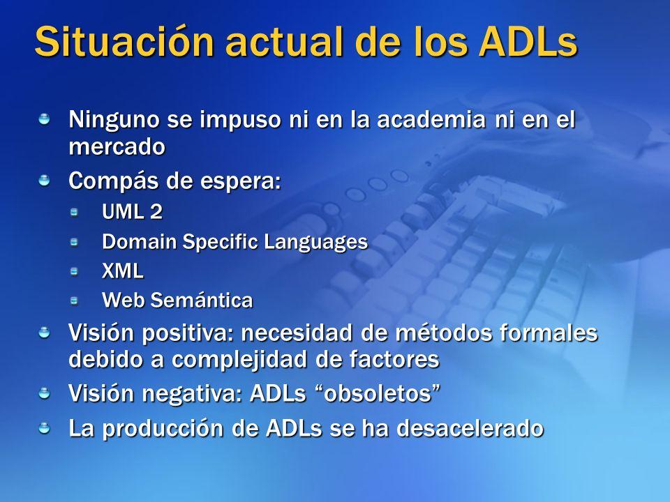 Situación actual de los ADLs