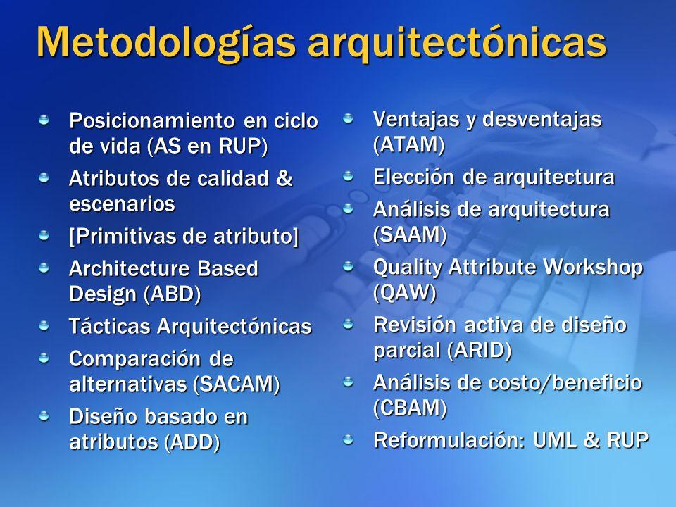 Metodologías arquitectónicas