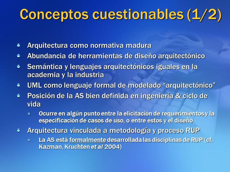 Conceptos cuestionables (1/2)