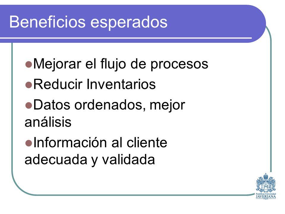 Beneficios esperados Mejorar el flujo de procesos Reducir Inventarios