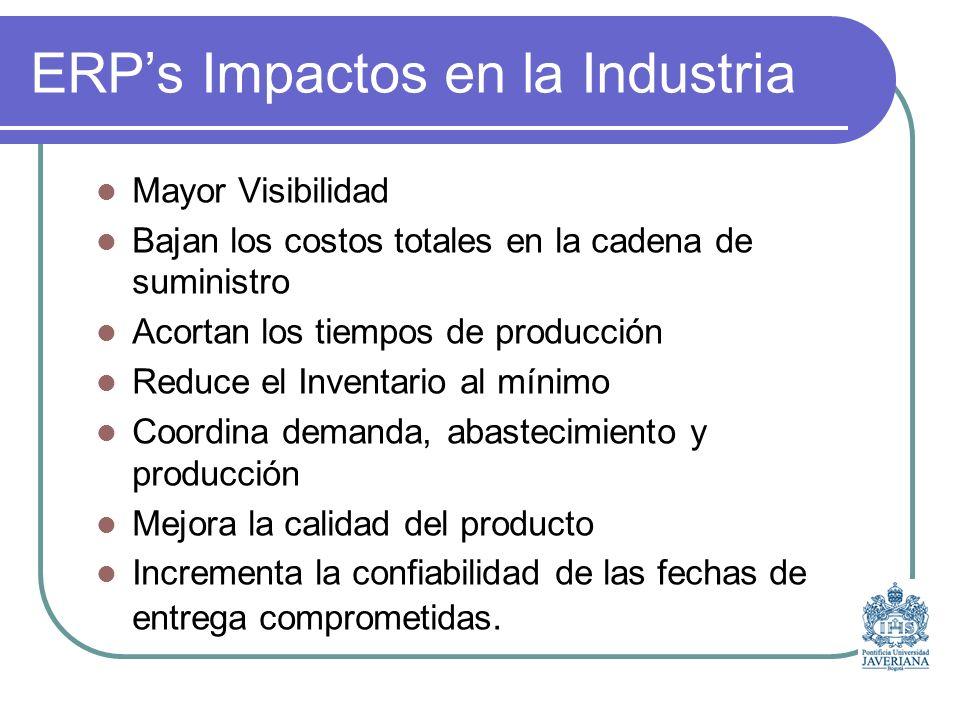 ERP's Impactos en la Industria