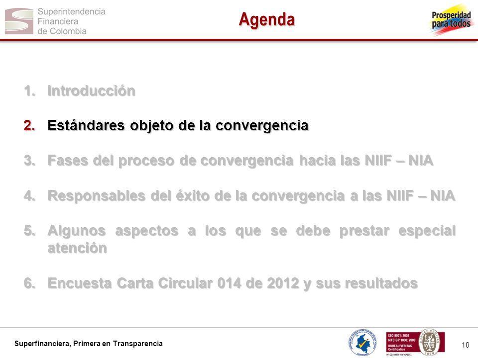 Agenda Introducción Estándares objeto de la convergencia