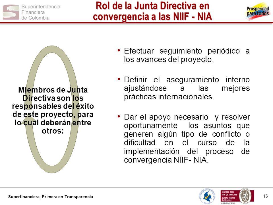 Rol de la Junta Directiva en convergencia a las NIIF - NIA