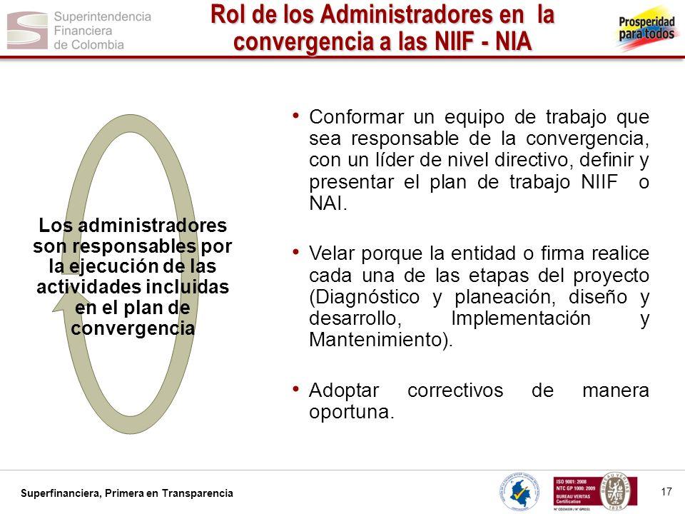 Rol de los Administradores en la convergencia a las NIIF - NIA