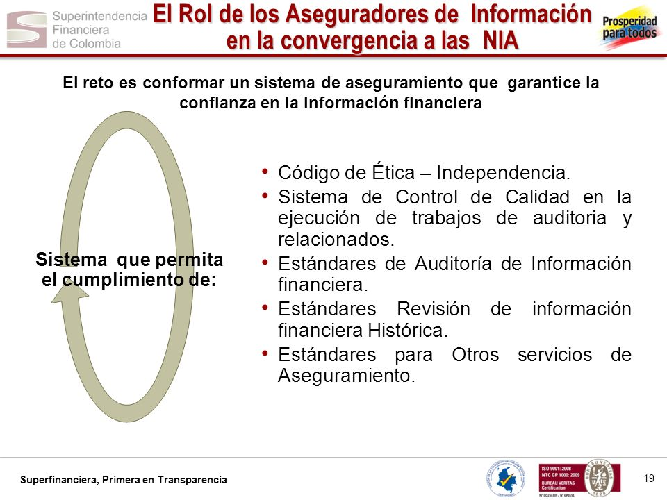 El Rol de los Aseguradores de Información en la convergencia a las NIA