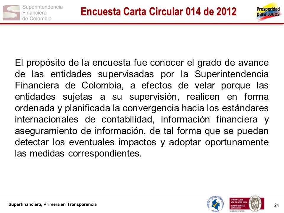 Encuesta Carta Circular 014 de 2012