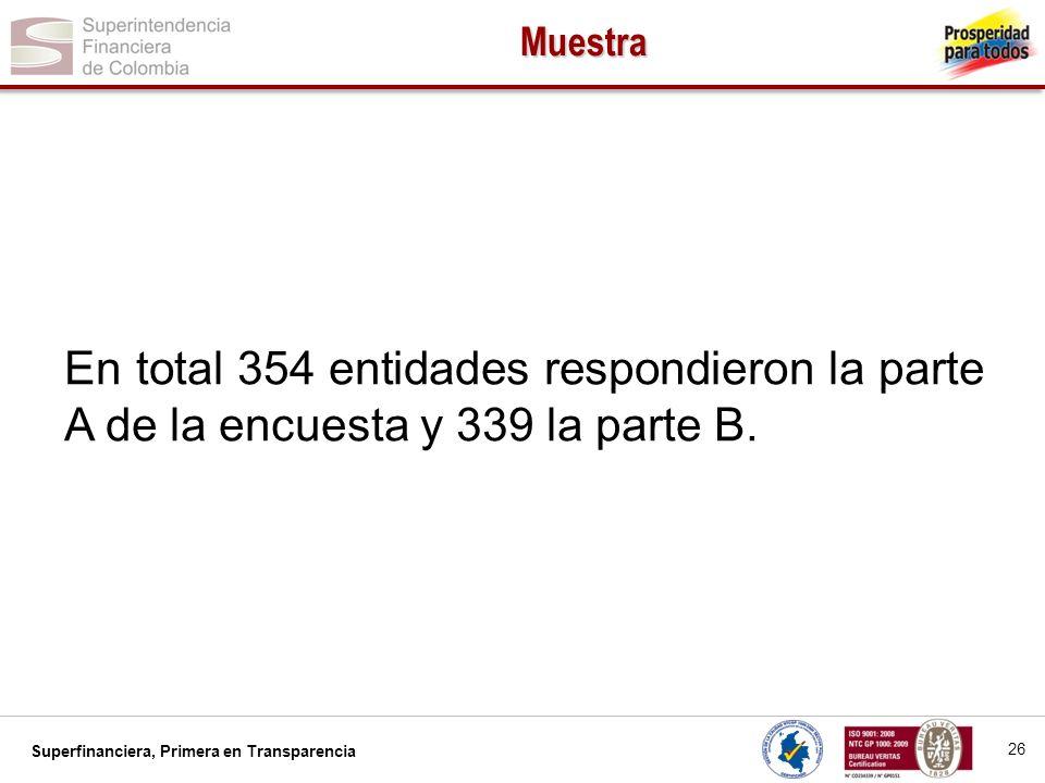 Muestra En total 354 entidades respondieron la parte A de la encuesta y 339 la parte B. 26