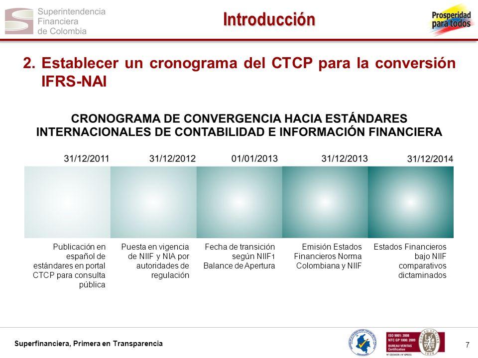 Introducción Establecer un cronograma del CTCP para la conversión IFRS-NAI.